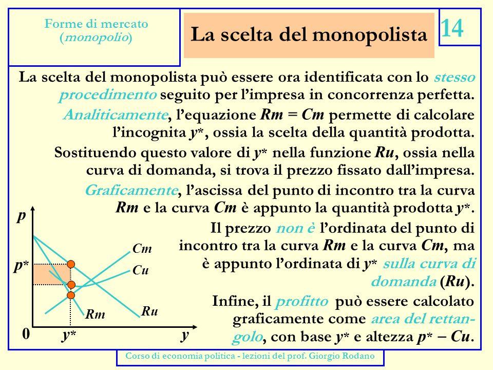 Monopolio e concorrenza 15 Forme di mercato (monopolio) Corso di economia politica - lezioni del prof.