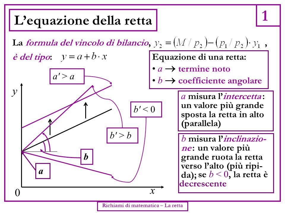 2 Richiami di matematica – La retta Lequazione della retta è del tipo: La formula del vincolo di bilancio,, y2y2 0 Quindi: a M/p 2 b (p 1 /p 2 ) b è la pendenza relativa alle ascisse crescenti; b è la pendenza, ma misurata con le ascisse decrescenti y1y1 b = (p 1 /p 2 )