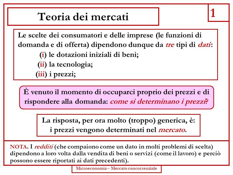 1 Microeconomia – Mercato concorrenziale Teoria dei mercati Le scelte dei consumatori e delle imprese (le funzioni di domanda e di offerta) dipendono