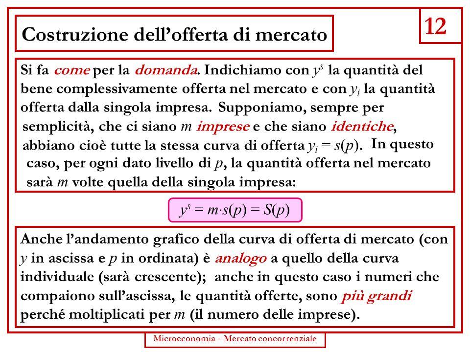 12 Microeconomia – Mercato concorrenziale Costruzione dellofferta di mercato Si fa come per la domanda. Indichiamo con y s la quantità del bene comple