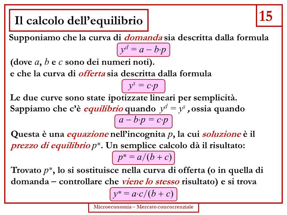 15 Microeconomia – Mercato concorrenziale Il calcolo dellequilibrio Supponiamo che la curva di domanda sia descritta dalla formula Sappiamo che cè equ