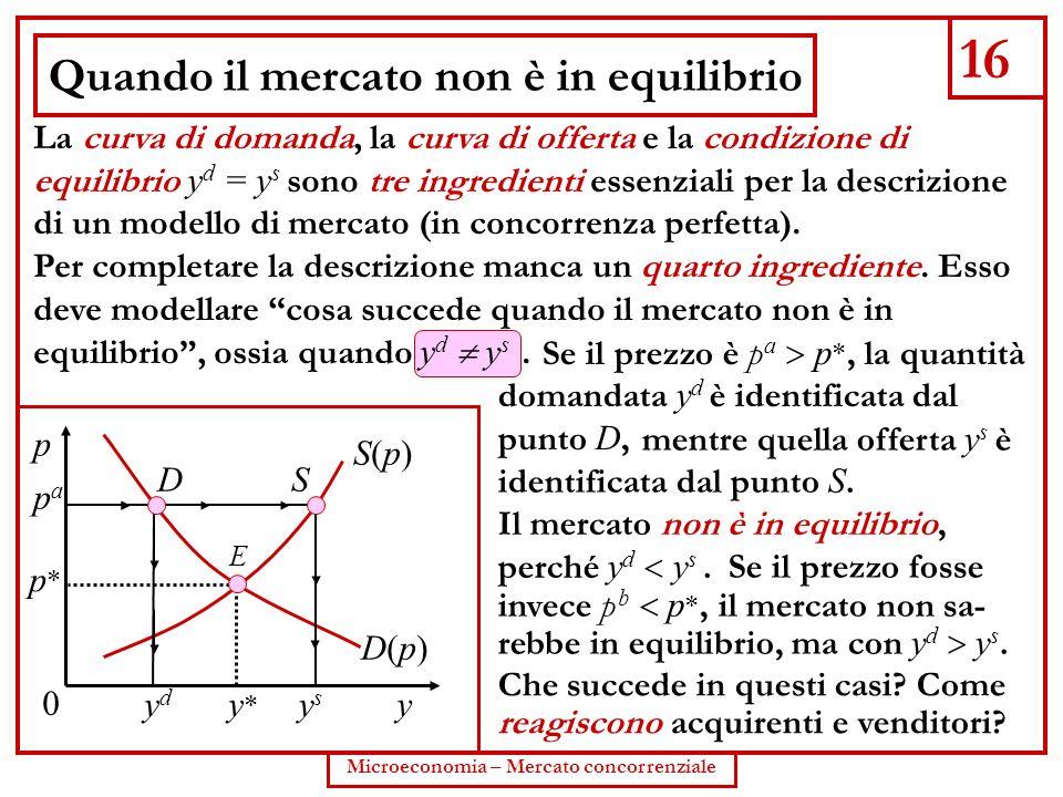 16 Microeconomia – Mercato concorrenziale Quando il mercato non è in equilibrio La curva di domanda, la curva di offerta e la condizione di equilibrio
