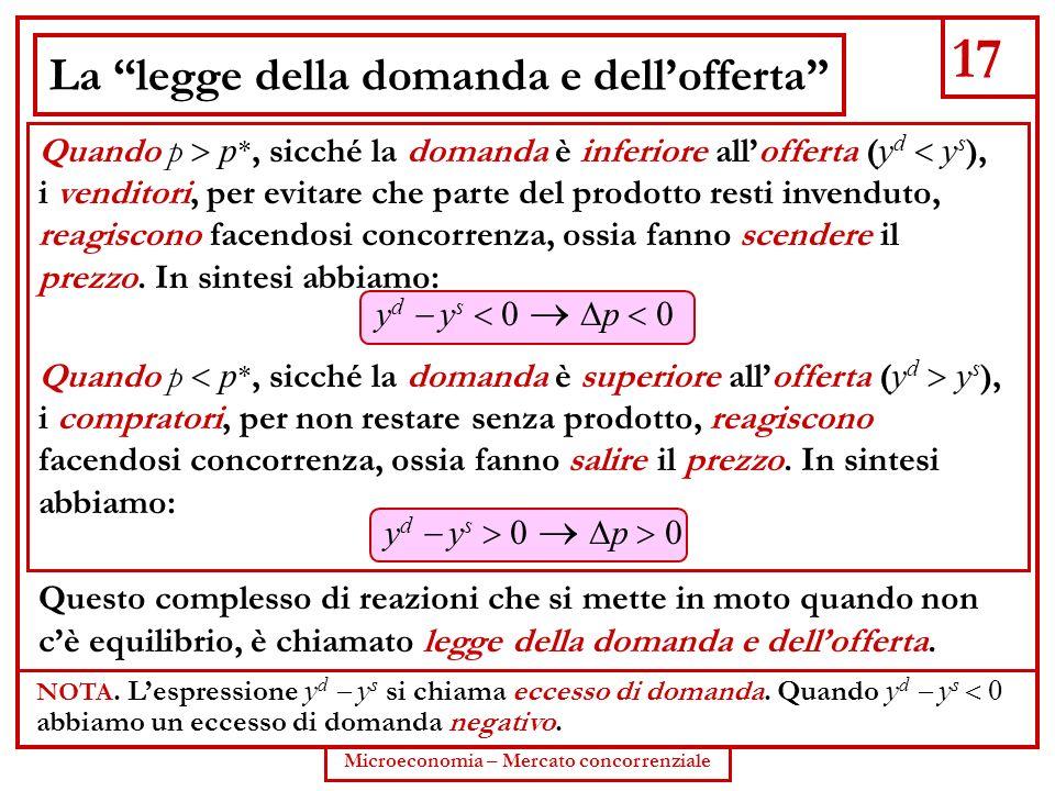 17 Microeconomia – Mercato concorrenziale La legge della domanda e dellofferta Quando p p *, sicché la domanda è inferiore allofferta ( y d y s ), i v