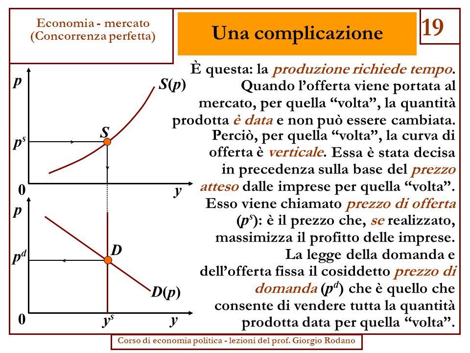 Una complicazione È questa: la produzione richiede tempo. Quando lofferta viene portata al mercato, per quella volta, la quantità prodotta è data e no
