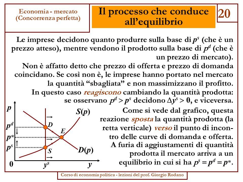 Il processo che conduce allequilibrio psps ysys S(p)S(p) 0 y p D(p)D(p) pdpd D A furia di aggiustamenti di quantità prodotta il mercato arriva a un eq