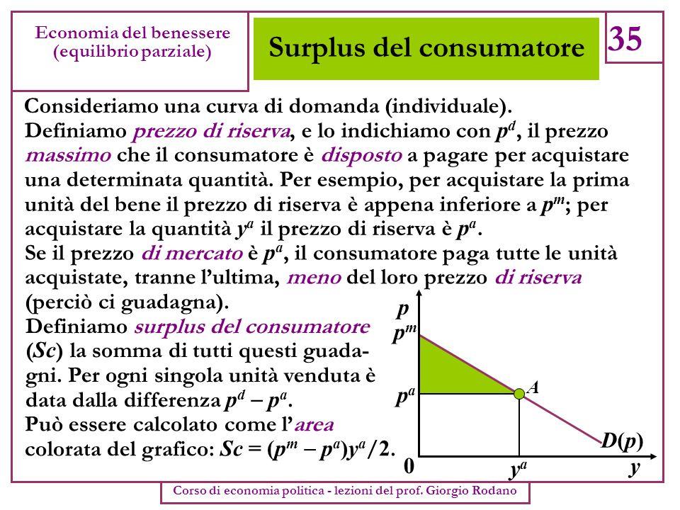 Surplus del consumatore 35 Economia del benessere (equilibrio parziale) Corso di economia politica - lezioni del prof. Giorgio Rodano Consideriamo una