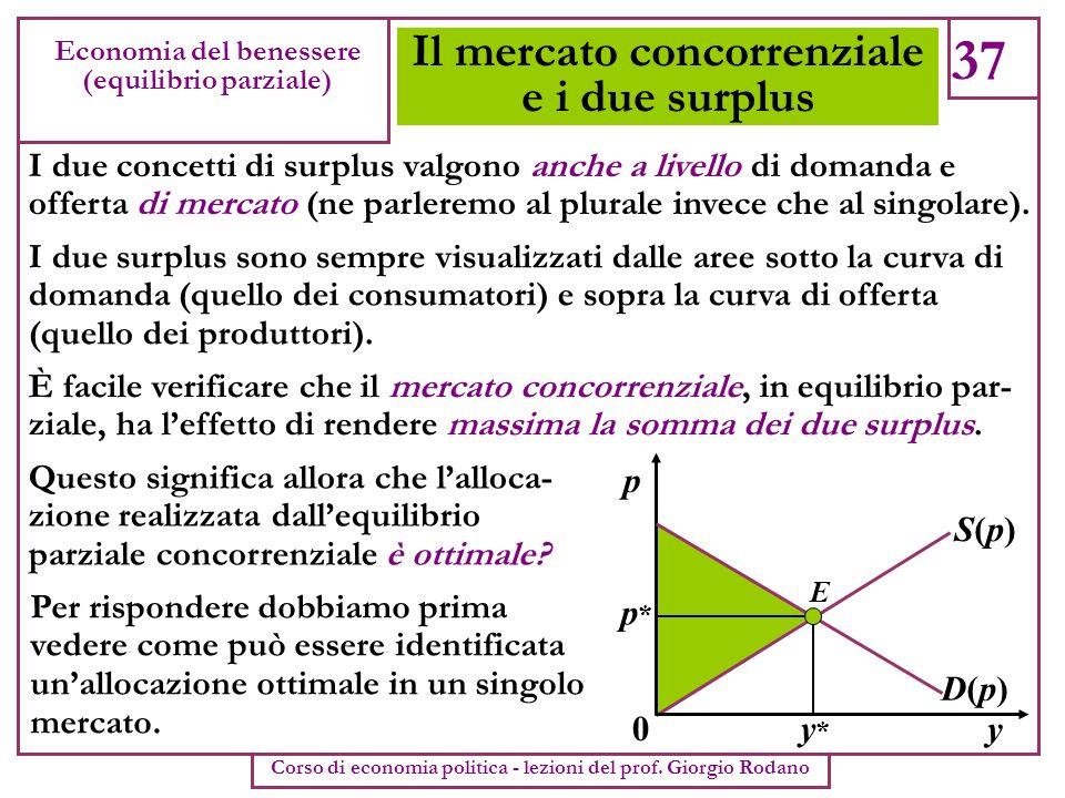 Il mercato concorrenziale e i due surplus 37 Economia del benessere (equilibrio parziale) Corso di economia politica - lezioni del prof. Giorgio Rodan