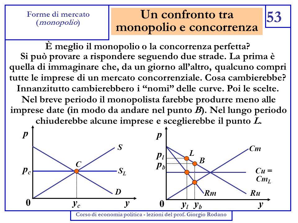 Un confronto tra monopolio e concorrenza 53 Forme di mercato (monopolio) Corso di economia politica - lezioni del prof. Giorgio Rodano È meglio il mon