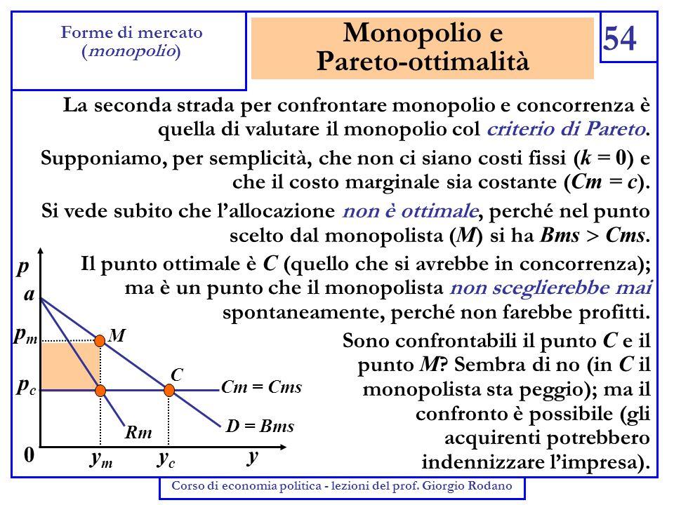 Monopolio e Pareto-ottimalità 54 Forme di mercato (monopolio) Corso di economia politica - lezioni del prof. Giorgio Rodano La seconda strada per conf