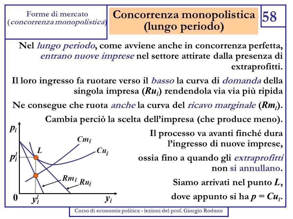 Concorrenza monopolistica (lungo periodo) 58 Forme di mercato (concorrenza monopolistica) Corso di economia politica - lezioni del prof. Giorgio Rodan