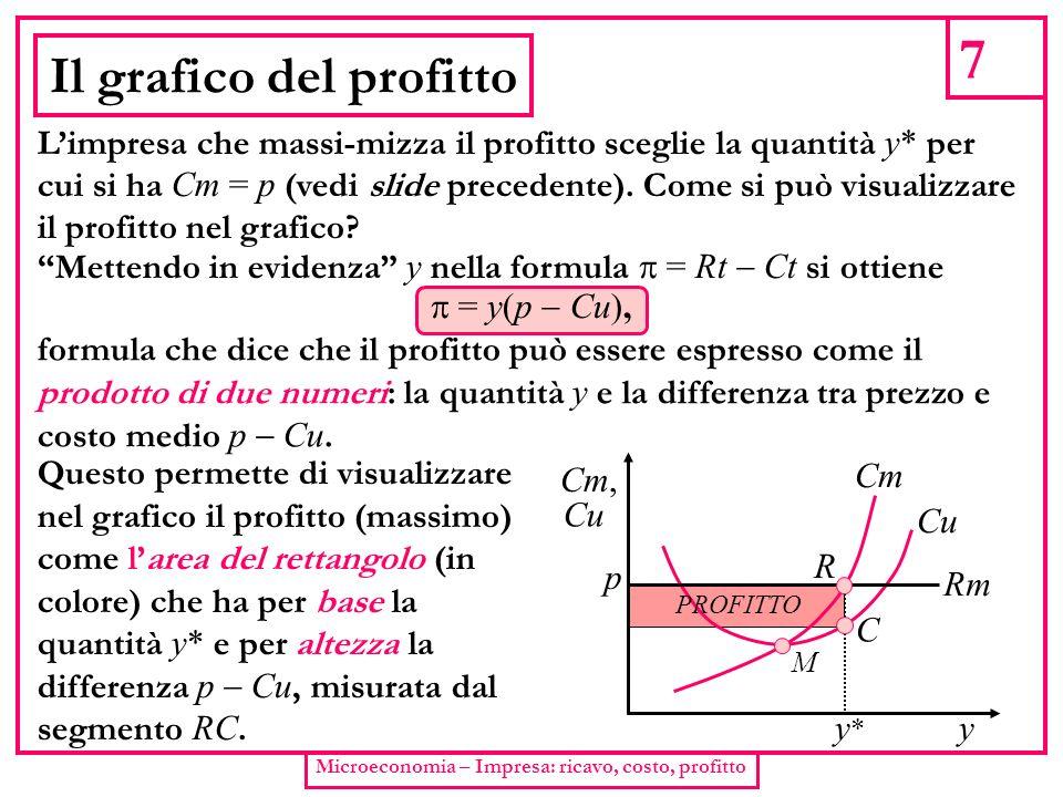 7 Microeconomia – Impresa: ricavo, costo, profitto Il grafico del profitto Limpresa che massi-mizza il profitto sceglie la quantità y* per cui si ha C