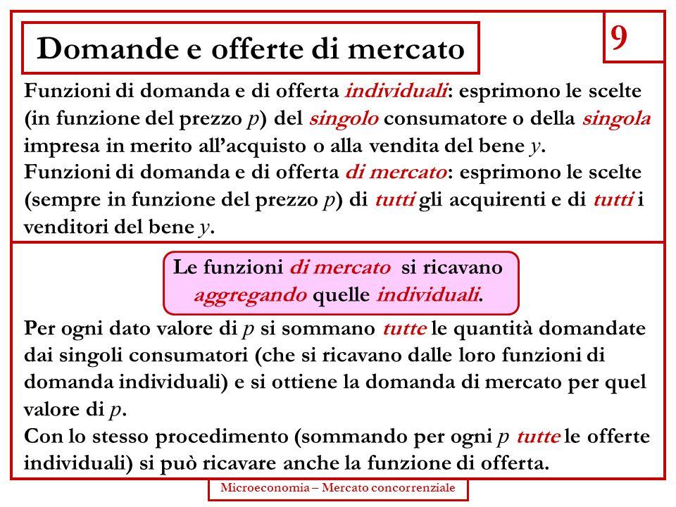 9 Microeconomia – Mercato concorrenziale Domande e offerte di mercato Funzioni di domanda e di offerta individuali : esprimono le scelte (in funzione