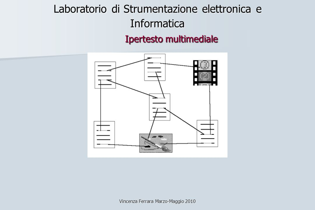 Vincenza Ferrara Marzo-Maggio 2010 Laboratorio di Strumentazione elettronica e Informatica Ipertesto multimediale