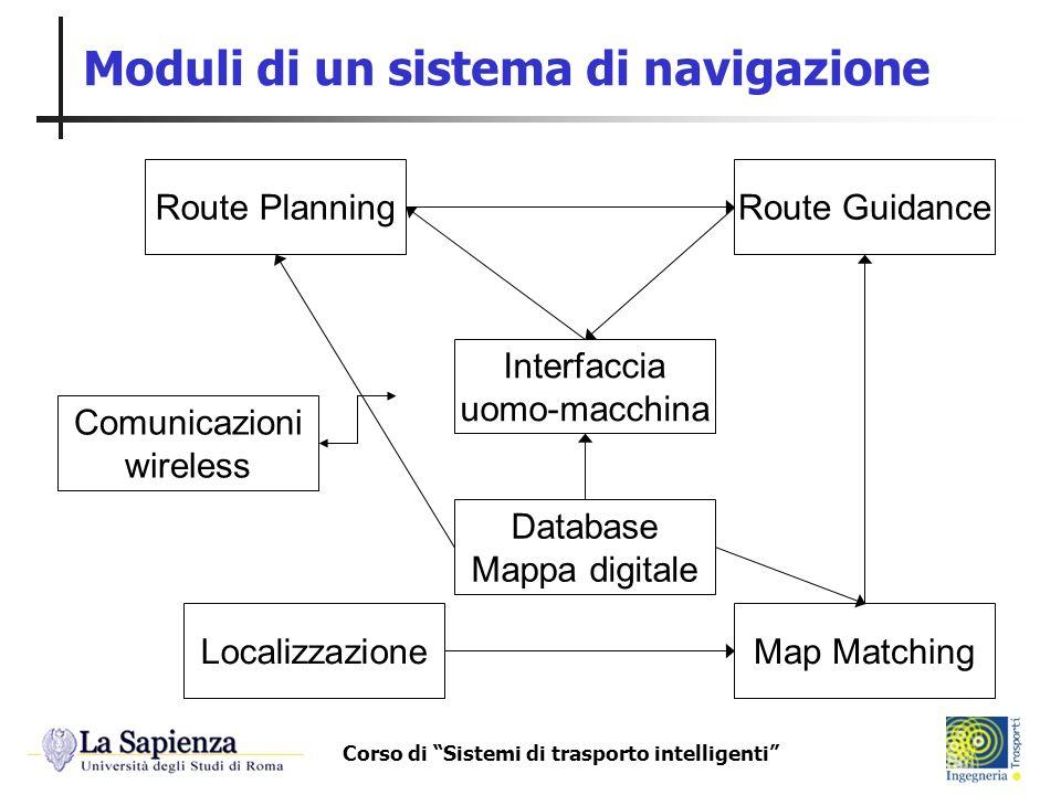 Corso di Sistemi di trasporto intelligenti Moduli di un sistema di navigazione Route PlanningRoute Guidance Interfaccia uomo-macchina Database Mappa d