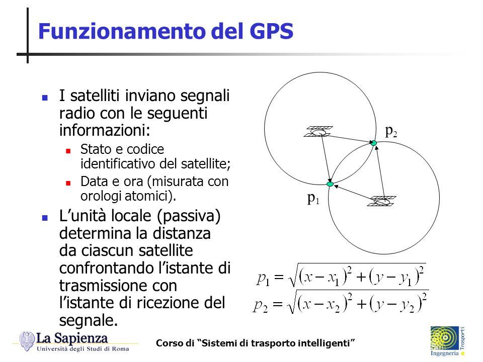 Corso di Sistemi di trasporto intelligenti Funzionamento del GPS I satelliti inviano segnali radio con le seguenti informazioni: Stato e codice identi