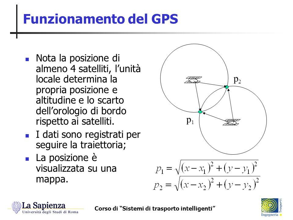 Corso di Sistemi di trasporto intelligenti Funzionamento del GPS Nota la posizione di almeno 4 satelliti, lunità locale determina la propria posizione