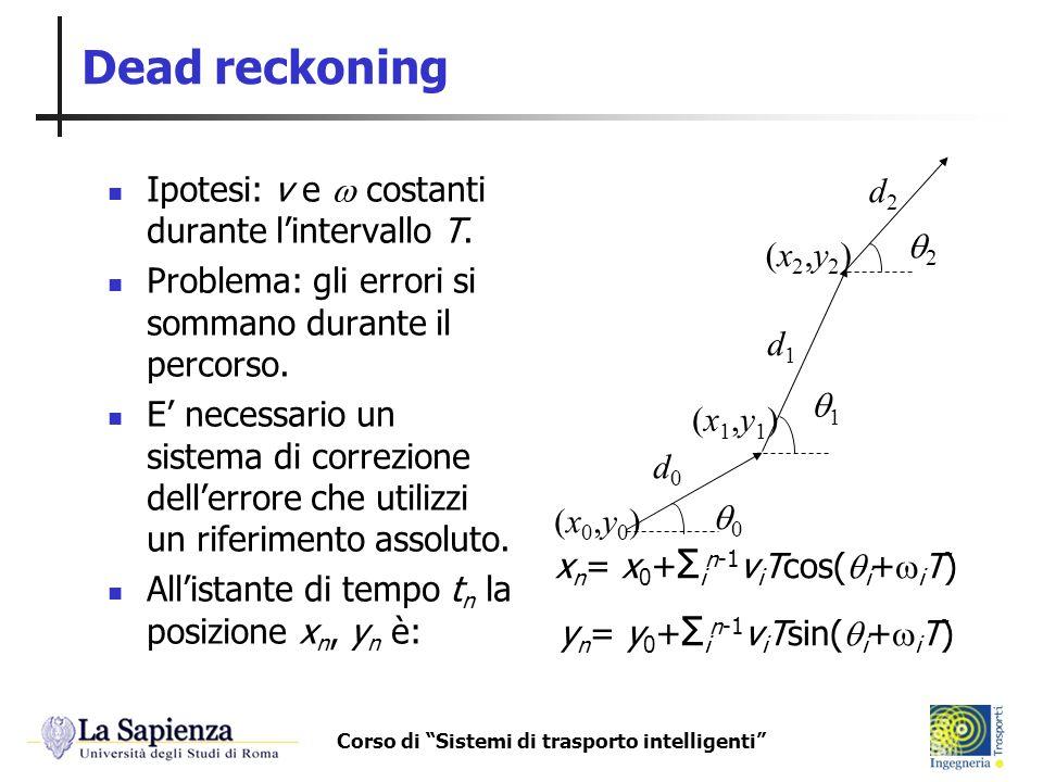 Corso di Sistemi di trasporto intelligenti Dead reckoning Ipotesi: v e costanti durante lintervallo T. Problema: gli errori si sommano durante il perc