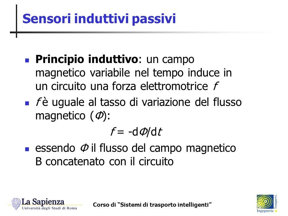 Corso di Sistemi di trasporto intelligenti Sensori induttivi passivi Principio induttivo: un campo magnetico variabile nel tempo induce in un circuito