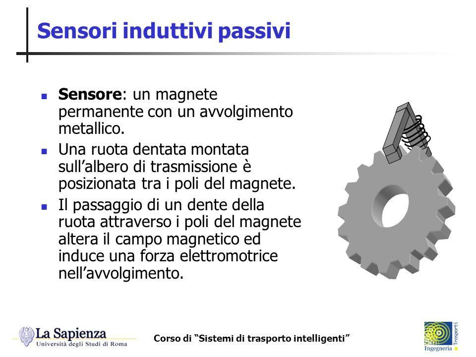 Corso di Sistemi di trasporto intelligenti Sensori induttivi passivi Sensore: un magnete permanente con un avvolgimento metallico. Una ruota dentata m
