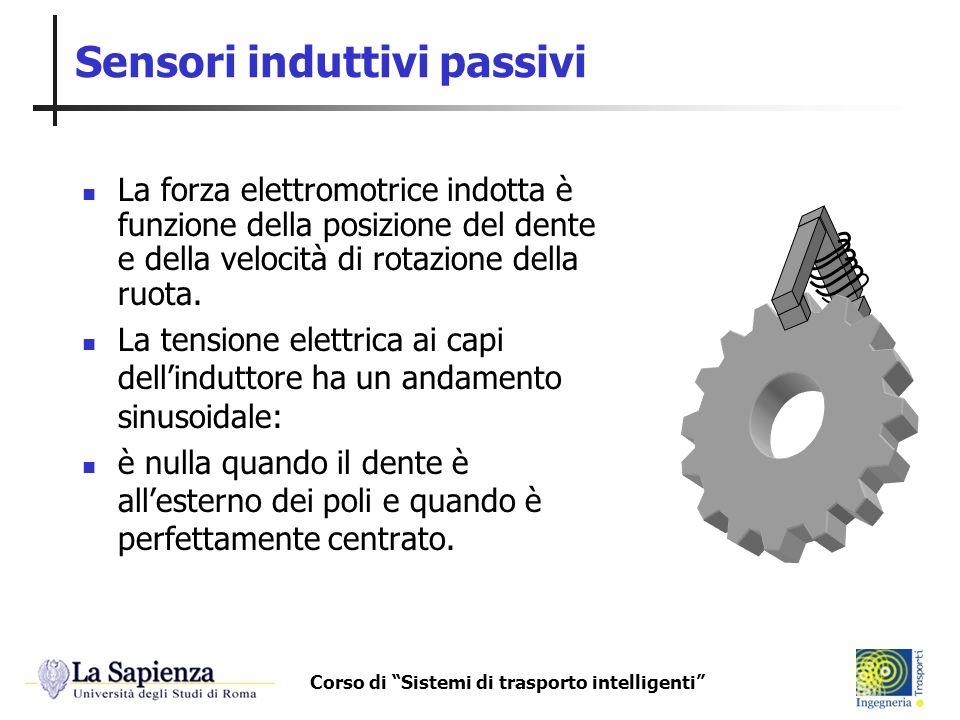 Corso di Sistemi di trasporto intelligenti Sensori induttivi passivi La forza elettromotrice indotta è funzione della posizione del dente e della velo
