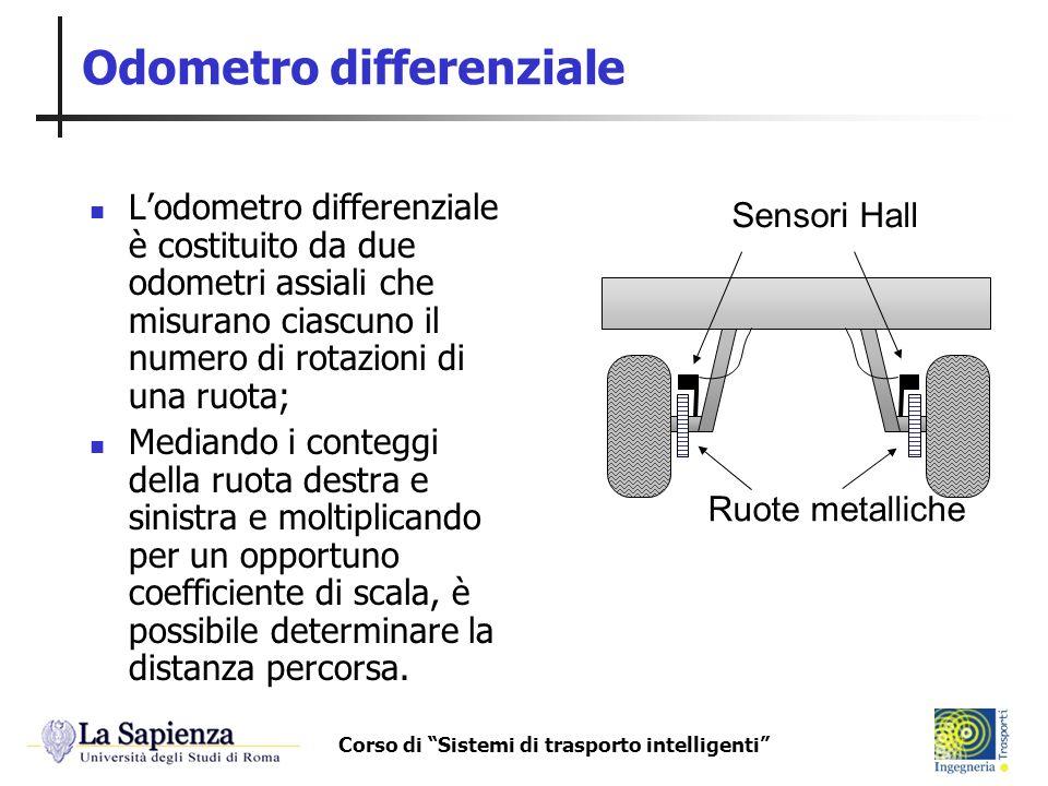 Corso di Sistemi di trasporto intelligenti Odometro differenziale Lodometro differenziale è costituito da due odometri assiali che misurano ciascuno i