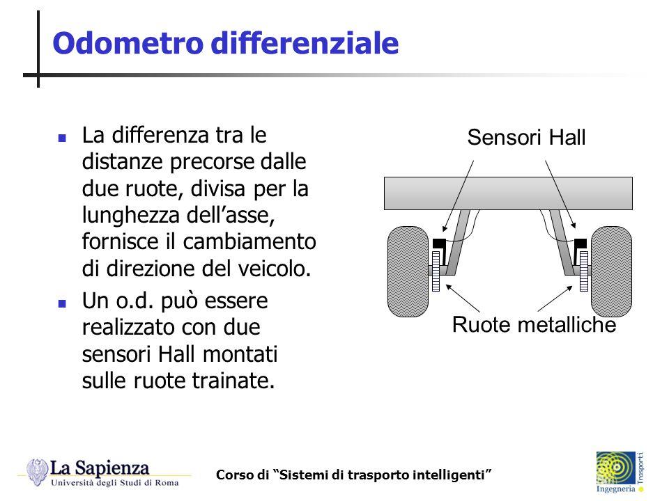 Corso di Sistemi di trasporto intelligenti Odometro differenziale La differenza tra le distanze precorse dalle due ruote, divisa per la lunghezza dell