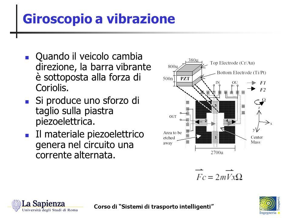 Corso di Sistemi di trasporto intelligenti Giroscopio a vibrazione Quando il veicolo cambia direzione, la barra vibrante è sottoposta alla forza di Co