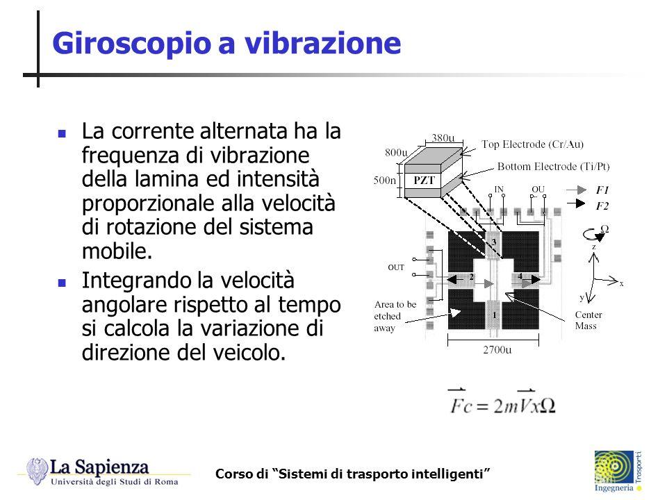 Corso di Sistemi di trasporto intelligenti Giroscopio a vibrazione La corrente alternata ha la frequenza di vibrazione della lamina ed intensità propo