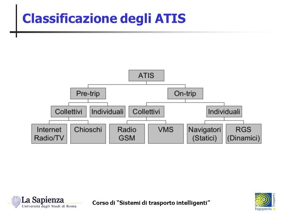 Corso di Sistemi di trasporto intelligenti Classificazione degli ATIS