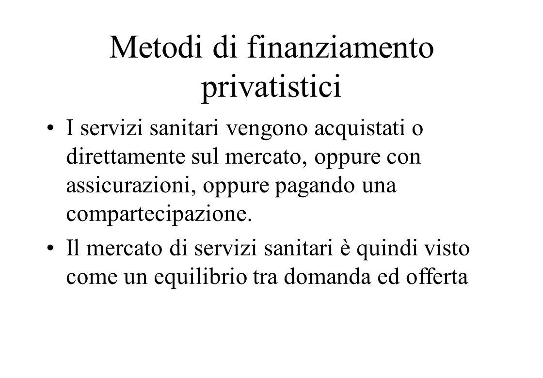 In genere tutti i sistemi sanitari adottano sistemi di finanziamento misti, cioè in cui è presente un mix di pubblico e privato.