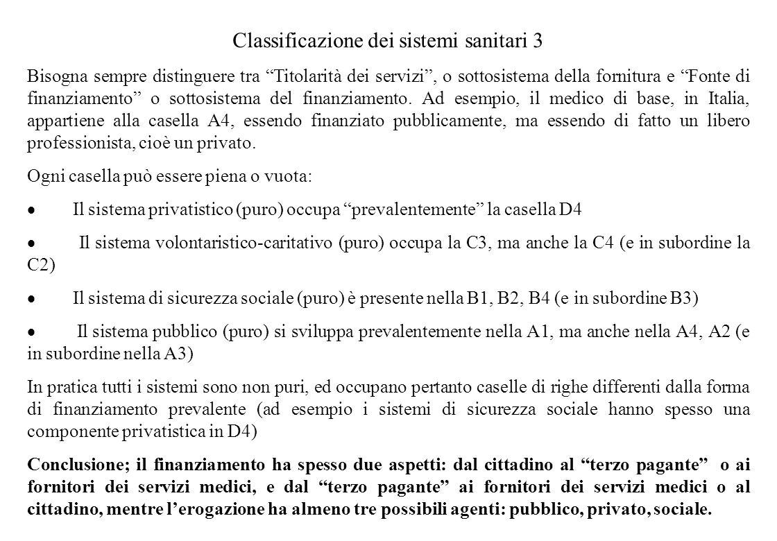 Classificazione dei sistemi sanitari 3 Bisogna sempre distinguere tra Titolarità dei servizi, o sottosistema della fornitura e Fonte di finanziamento o sottosistema del finanziamento.