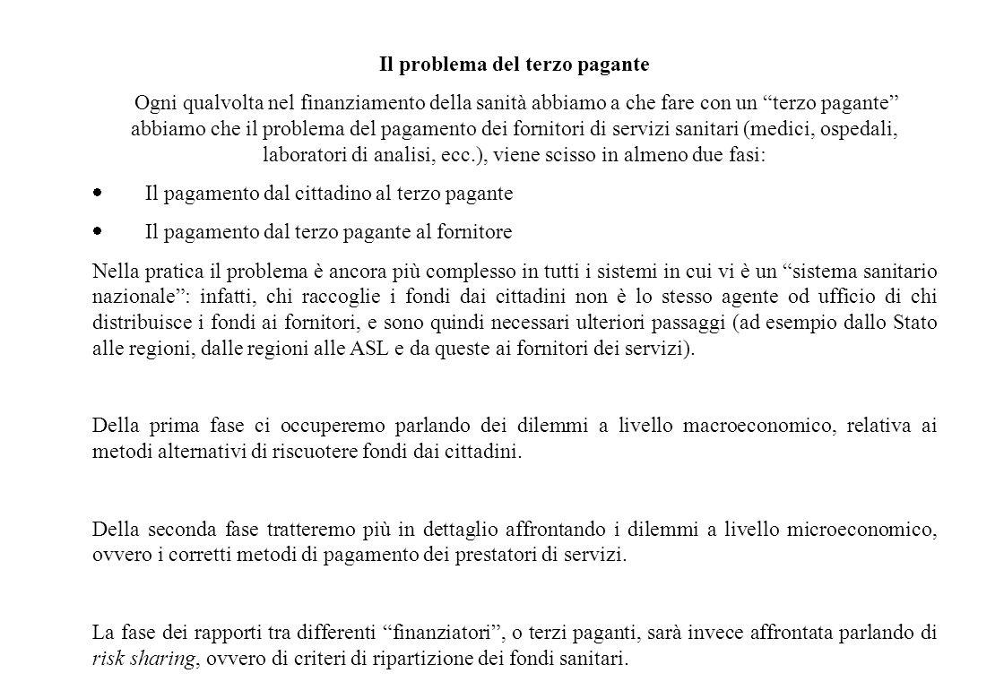 Il sistema sanitario italiano La storia del sistema sanitario italiano nel dopoguerra presenta tre periodi: Nel primo periodo, prima dellistituzione del SSN (fino al 1975-1980) lItalia abbraccia il modello continentale mutualistico.