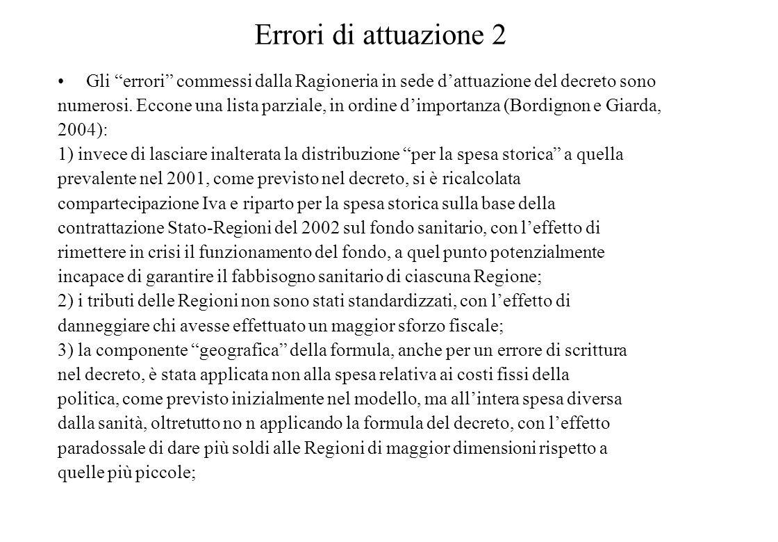 Seguendo Bordignon (2005),possiamo dire che nellattuazione del decreto 56/2000 si sono verificati una serie di errori che ne hanno minato limpianto originario : 1) Subito dopo averlo approvato, la politica si è dimenticata della sua esistenza.