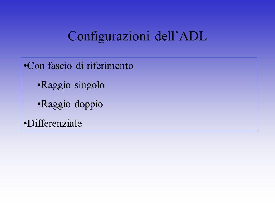 Configurazioni dellADL Con fascio di riferimento Raggio singolo Raggio doppio Differenziale