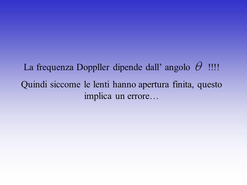 La frequenza Doppller dipende dall angolo !!!! Quindi siccome le lenti hanno apertura finita, questo implica un errore…