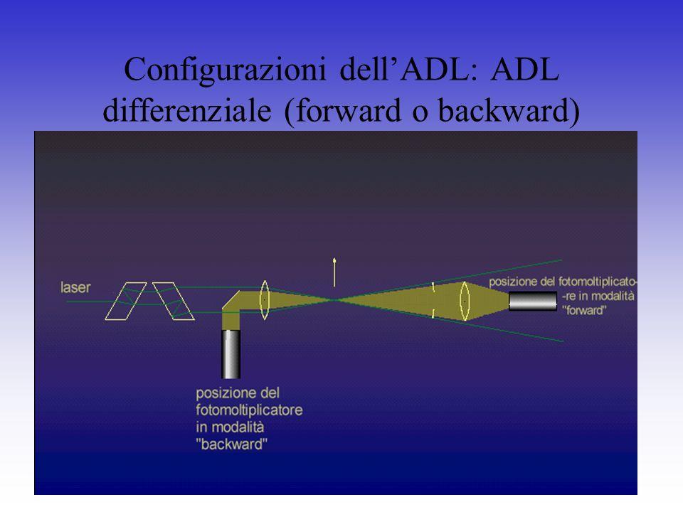 Configurazioni dellADL: ADL differenziale (forward o backward)