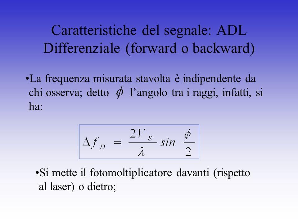 Caratteristiche del segnale: ADL Differenziale (forward o backward) La frequenza misurata stavolta è indipendente da chi osserva; detto langolo tra i
