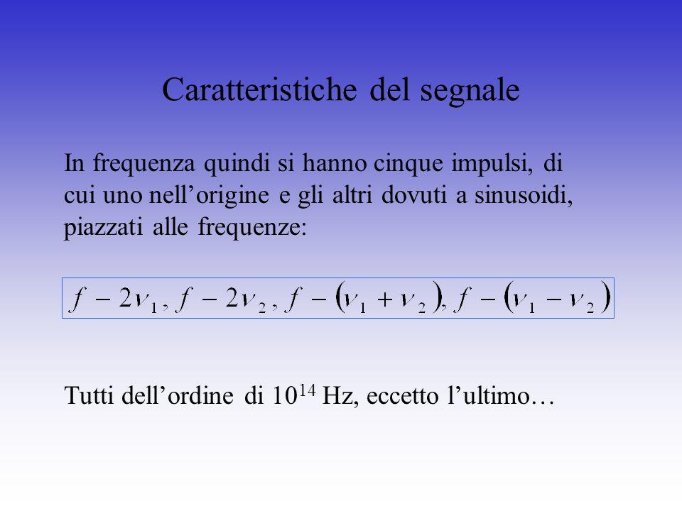 Caratteristiche del segnale In frequenza quindi si hanno cinque impulsi, di cui uno nellorigine e gli altri dovuti a sinusoidi, piazzati alle frequenz