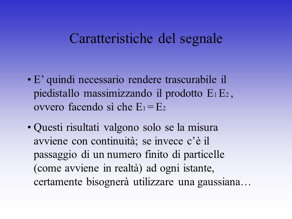 Caratteristiche del segnale E quindi necessario rendere trascurabile il piedistallo massimizzando il prodotto E 1 E 2, ovvero facendo sì che E 1 = E 2
