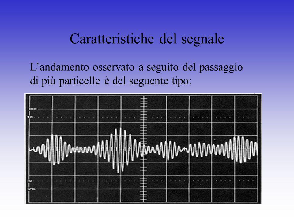 Caratteristiche del segnale Landamento osservato a seguito del passaggio di più particelle è del seguente tipo: