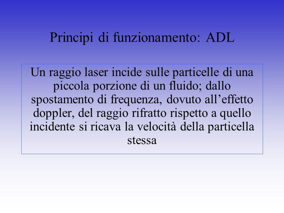 Principi di funzionamento: ADL Un raggio laser incide sulle particelle di una piccola porzione di un fluido; dallo spostamento di frequenza, dovuto al