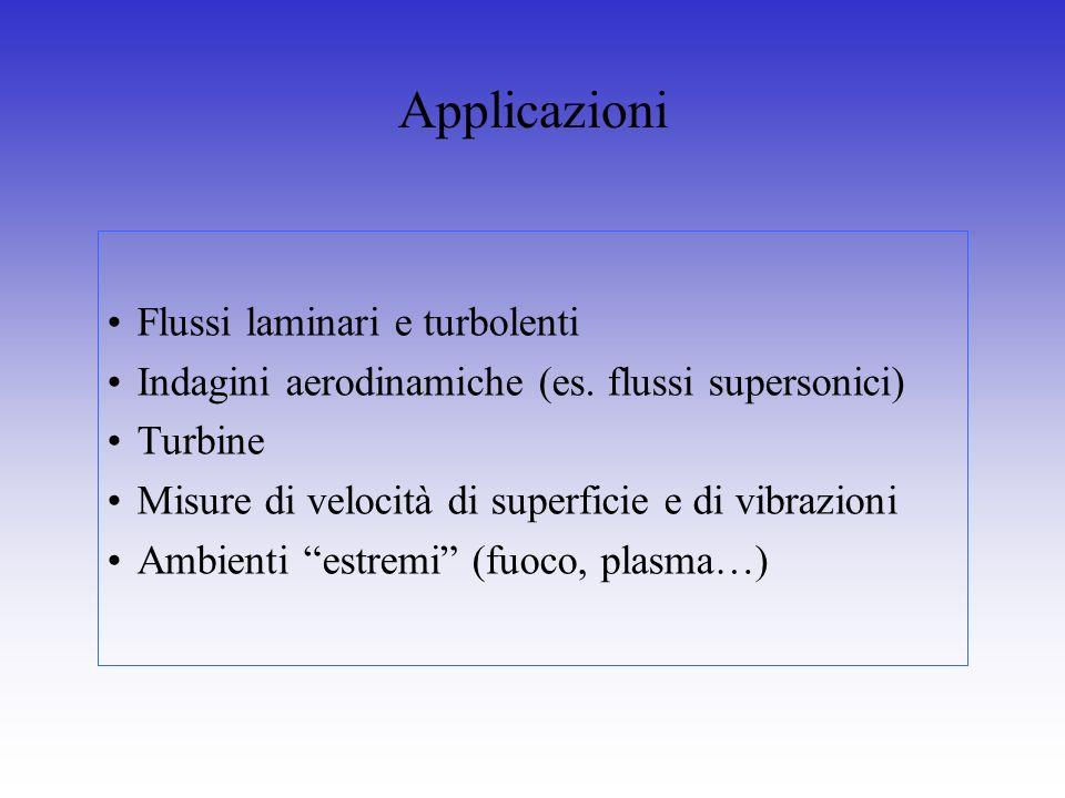 Flussi laminari e turbolenti Indagini aerodinamiche (es. flussi supersonici) Turbine Misure di velocità di superficie e di vibrazioni Ambienti estremi