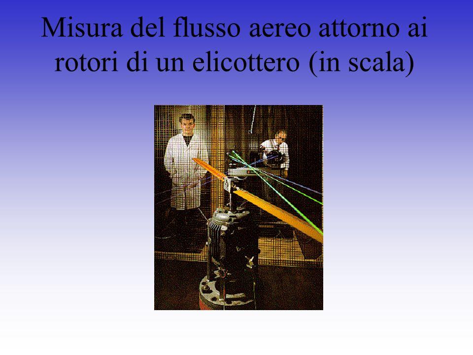 Misura del flusso aereo attorno ai rotori di un elicottero (in scala)