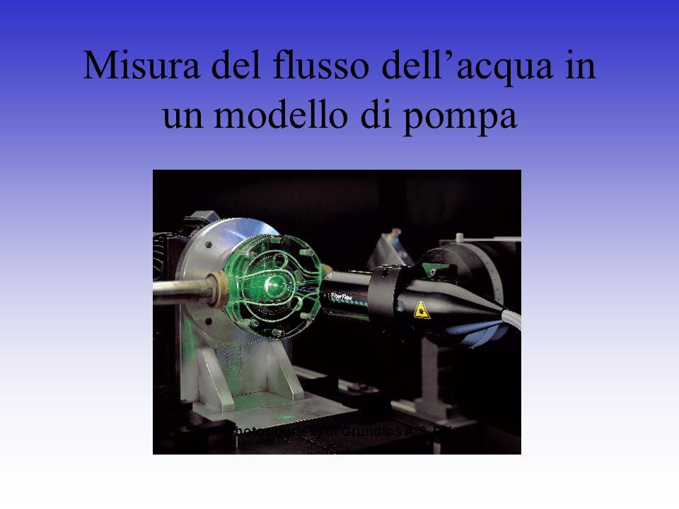 Misura del flusso dellacqua in un modello di pompa Photo courtesy of Grundfos A/S, DK