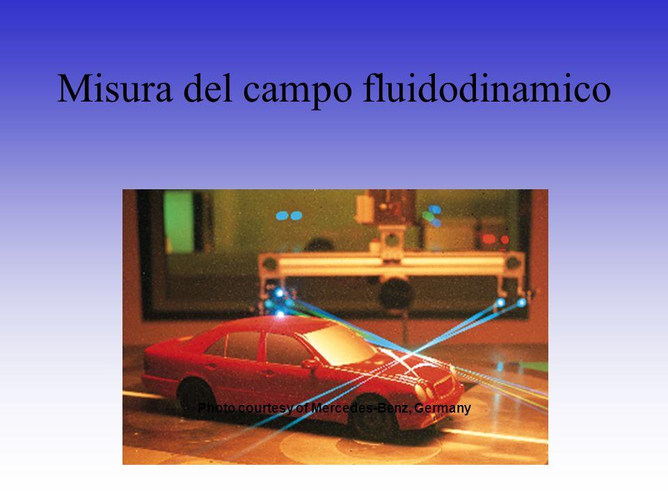 Misura del campo fluidodinamico Photo courtesy of Mercedes-Benz, Germany