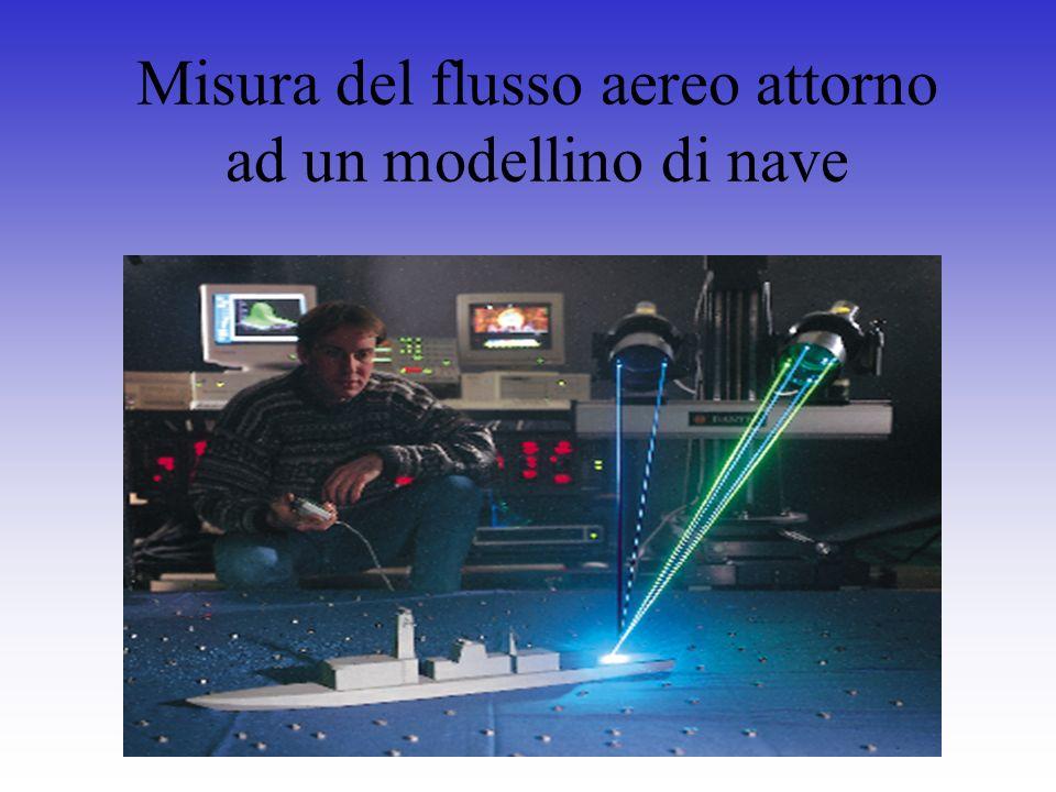 Misura del flusso aereo attorno ad un modellino di nave Photo courtesy of University of Bristol, UK