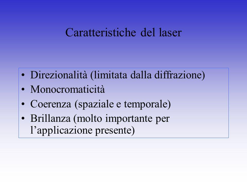 Caratteristiche del laser Direzionalità (limitata dalla diffrazione) Monocromaticità Coerenza (spaziale e temporale) Brillanza (molto importante per l