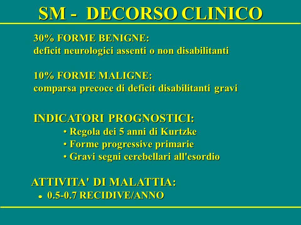 SM - DECORSO CLINICO 30% FORME BENIGNE: 30% FORME BENIGNE: deficit neurologici assenti o non disabilitanti deficit neurologici assenti o non disabilit