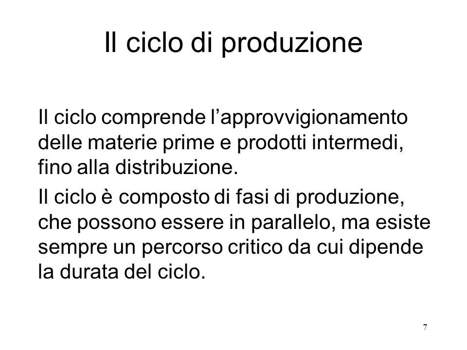 7 Il ciclo di produzione Il ciclo comprende lapprovvigionamento delle materie prime e prodotti intermedi, fino alla distribuzione. Il ciclo è composto