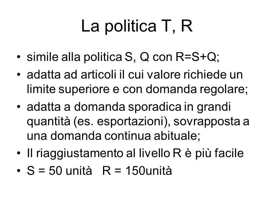 La politica T, R simile alla politica S, Q con R=S+Q; adatta ad articoli il cui valore richiede un limite superiore e con domanda regolare; adatta a d